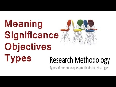 Research Methodology Meaning Types Objectives [Hindi]