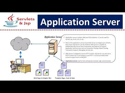 Servlets : Application Server