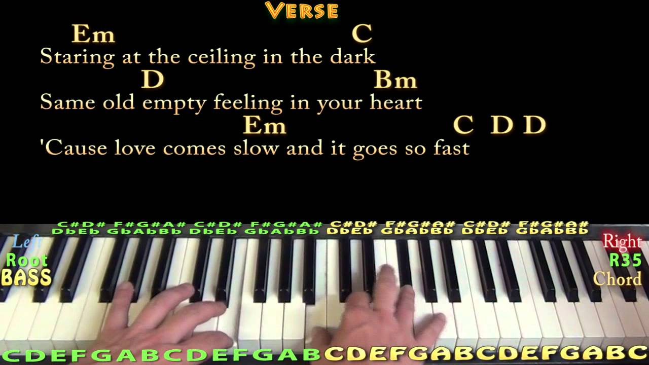 Let Her Go Passenger Piano Cover Lesson With Chords Lyrics Youtube