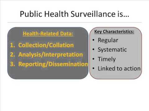 DDM 1 - Lesson 1 - Introduction to Public Health Surveillance - Part 1
