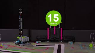 FIRST LEGO League Challenge RePLAY Robot Game Video