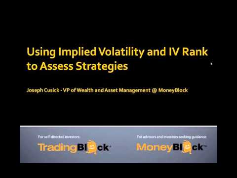 Using Implied Volatility to Assess Option Strategies