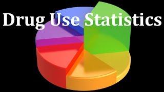 Drug Use Statistics | 2012 Drug Use Statistics Survey Results