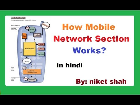 How Mobile Network Section Work With There Ic's  In Hindi  By Niket Shah