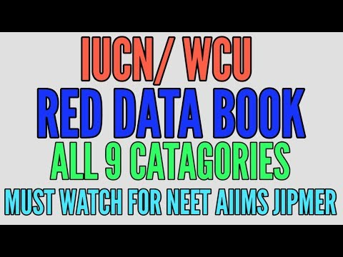 IUCN/WCU Red Data Book: List Of All 9 Catagories