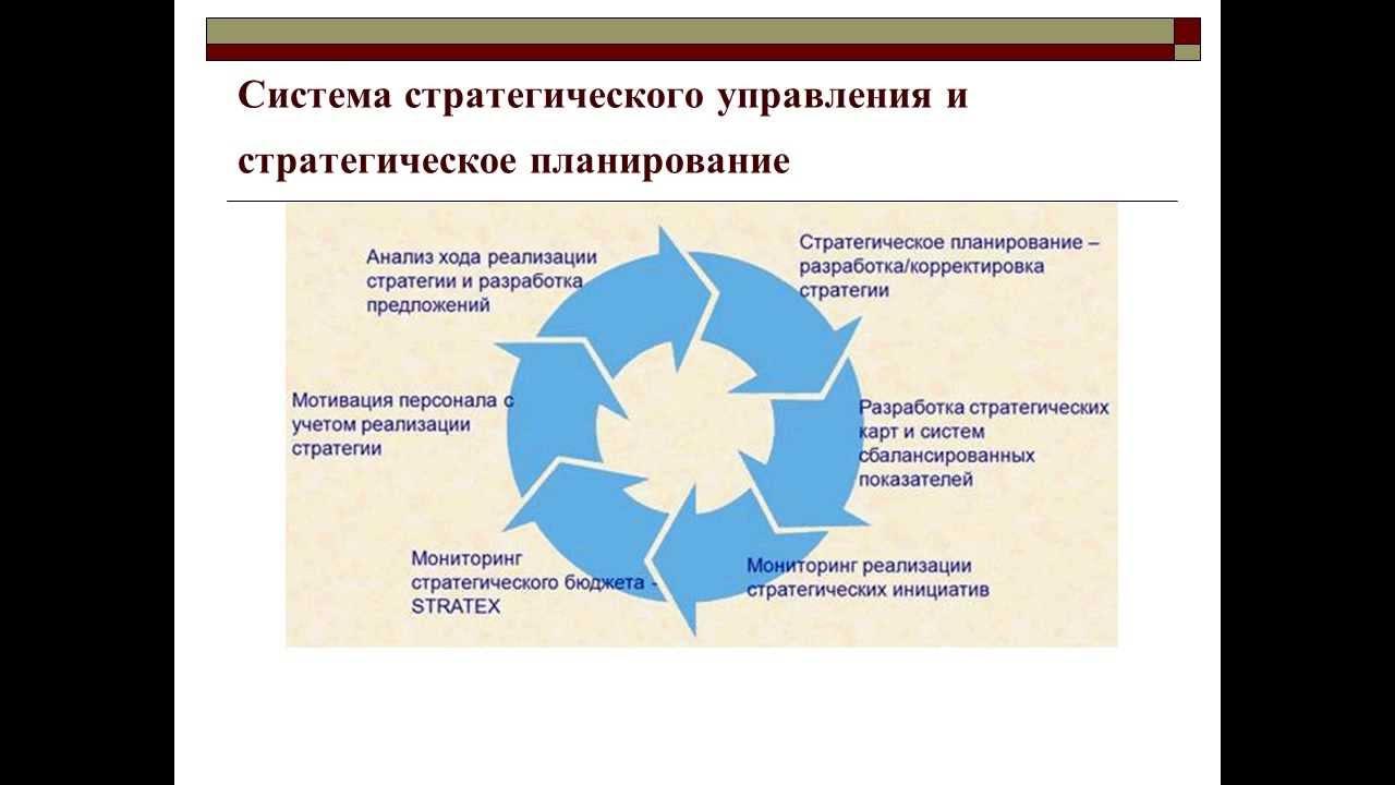 Презентация к защите реферата на тему Стратегия структура и  Презентация к защите реферата на тему Стратегия структура и система управления