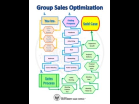 Selling Group Insurance - The Blueprint