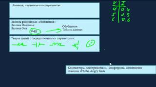 Основы электроники   1.0 Введение   ElTech Education