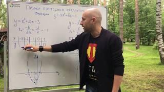 Квадратичная функция за 5 минут