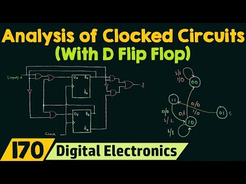 Analysis of Clocked Sequential Circuits (with D Flip Flop) - YouTube
