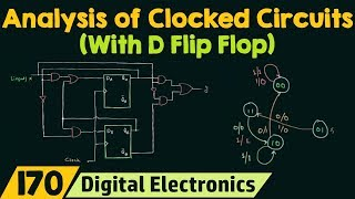 Analysis of Clocked Sequential Circuits (with D Flip Flop)