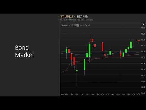 ca-interest-rates-daily-market-report-june-29