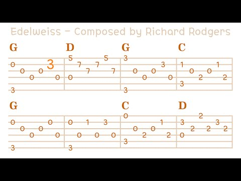 Edelweiss on Guitar with Tab Sheets - Melody Enjoyer
