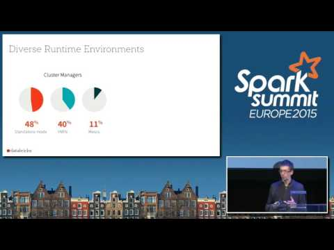 How Apache Spark Usage is Evolving in 2015