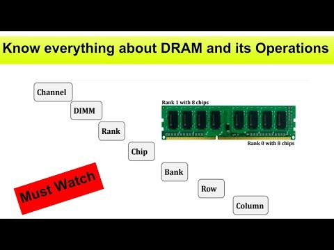 What is DRAM, Channel, Chip, Bank, Row, Column and its Operations