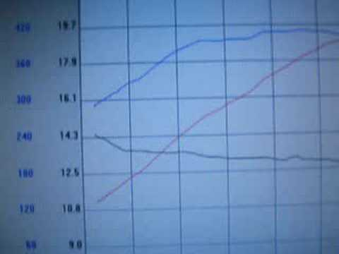 LS2 S14 LETHAL INJECTION ON DYNO