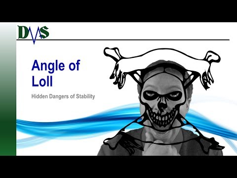 HIDDEN DANGERS TO STABILITY:  Angle of Loll