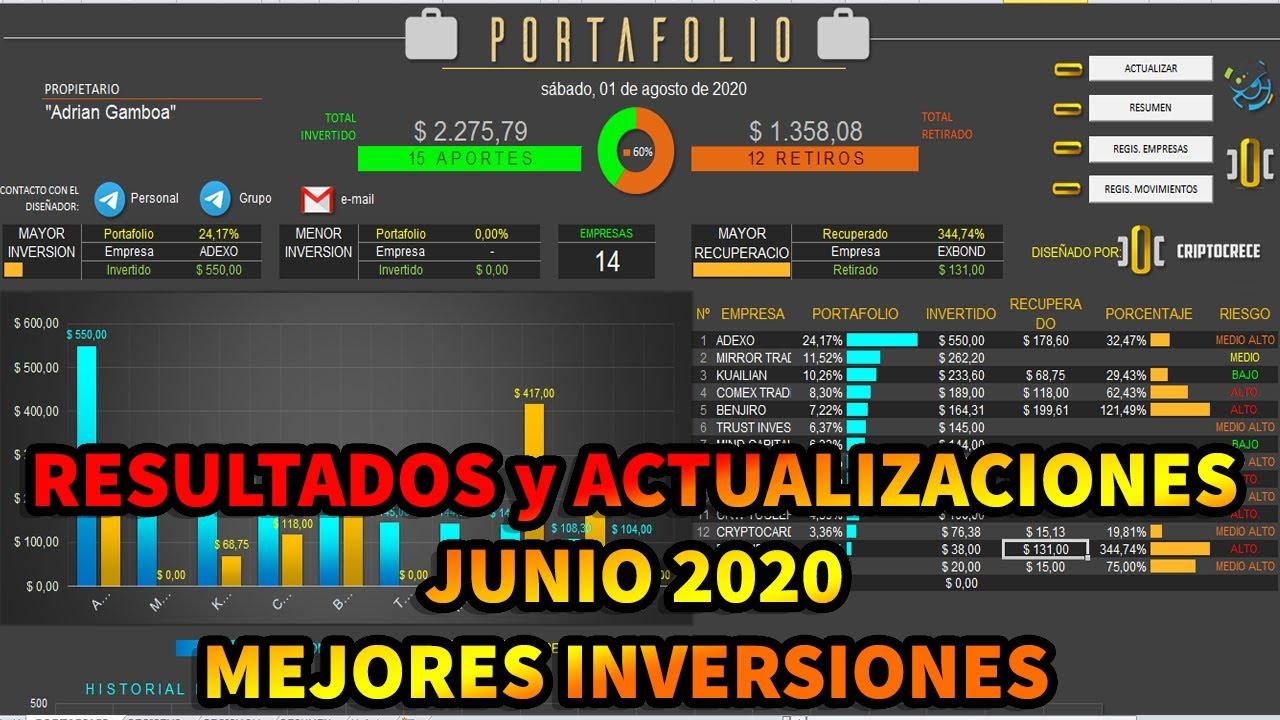 RESUMEN #2   - Las MEJORES INVERSIONES Para Ganar dinero en internet ( Junio 01 )