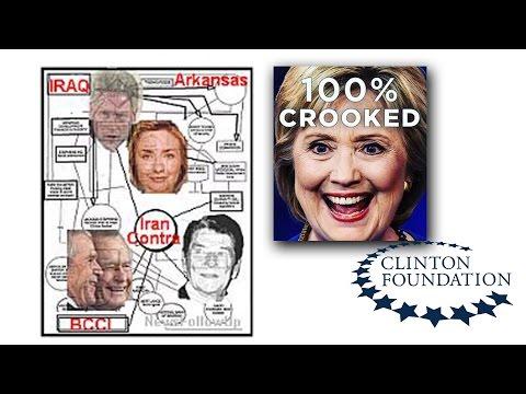Clinton & Media Collusion Tied to Drug Money, Iran-Contra Scandal - Michael Rivero Interview