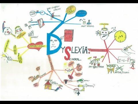 thesis on dyslexia