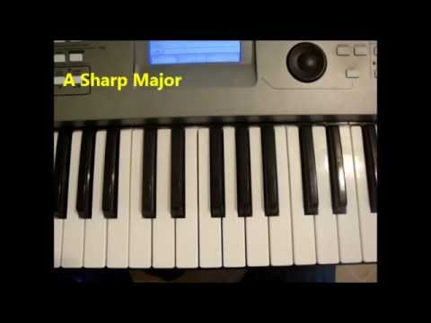 How To Play An A Sharp Major Chord A Maj On Piano And Keyboard