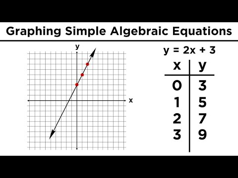 Graphing In Algebra: Ordered Pairs And The Coordinate Plane