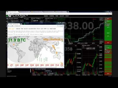 Bitcoin LIVE Trading - Tools, Tips,  News and Booze