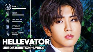Stray Kids - Hellevator (Line Distribution + Lyrics Color Coded) PATREON REQUESTED