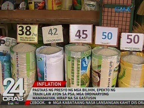 epekto ng pagtaas ng bilihin sa mga estudyante