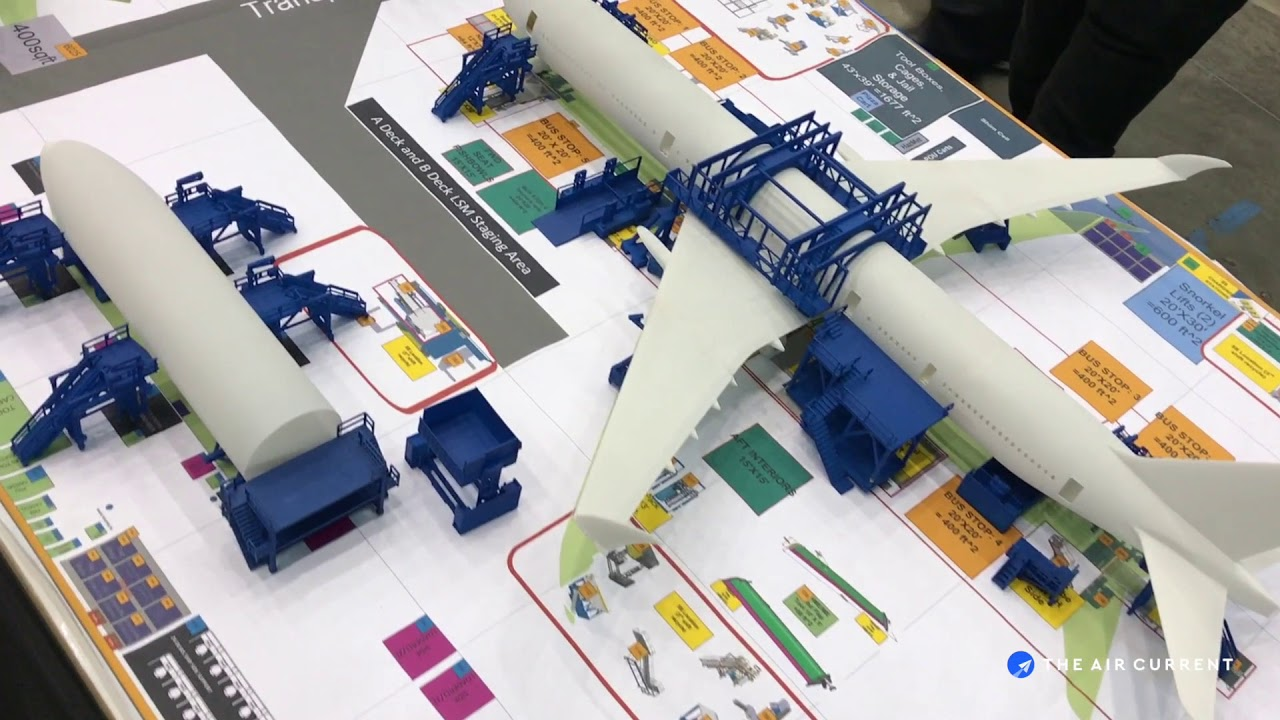 3D Printed Boeing 777X Low-Rate Initial Production Assembly Line Fly Through
