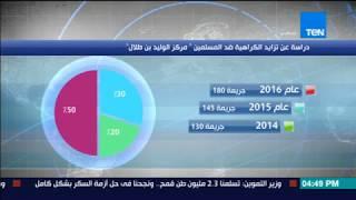 ستوديو الأخبار: جرائم كراهية المسلمين في أمريكا ارتفعت خلال عامى 2015 و2016