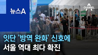 잇단 '방역 완화' 신호에 서울 역대 최다 확진 | 뉴…
