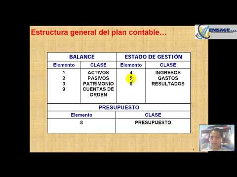 Entendiendo El Plan Contable Gubernamental Peru Youtube