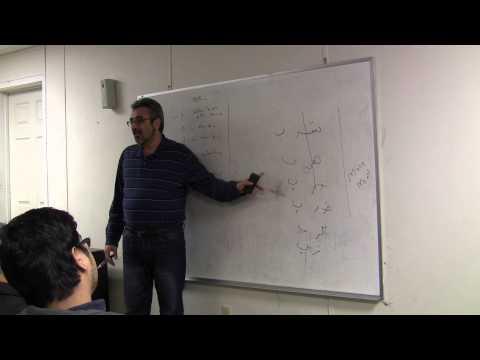 Arabic Vocabulary Class Lesson #2
