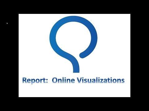 Report:  Online Visualizations from MyPatent Ideas' Wizard