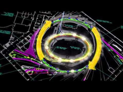 How a Synchrotron Works