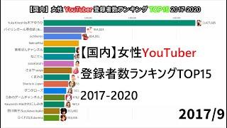 【国内】女性YouTuber登録者数ランキングTOP15 2017-2020