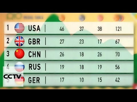 Final medal table of Rio Olympics