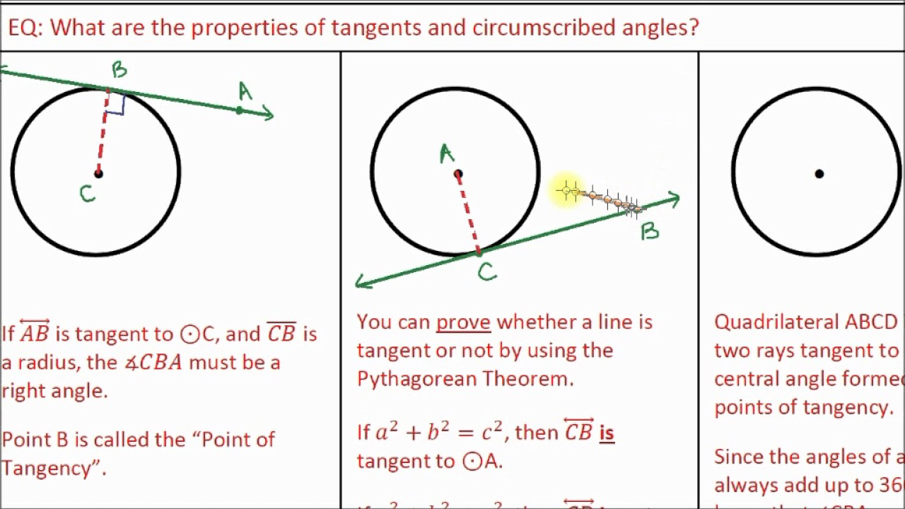 Circles 04 tangents and circumscribed angles youtube circles 04 tangents and circumscribed angles hexwebz Choice Image