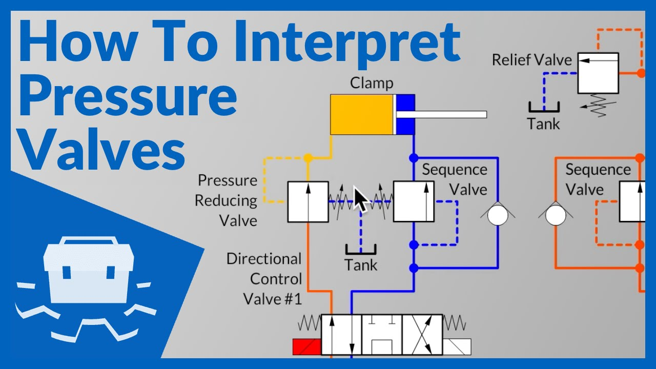 hydraulic control valve diagram how to interpret pressure valves youtube  how to interpret pressure valves youtube
