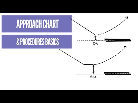 Approach Chart Tutorial - Approach Plate Basics