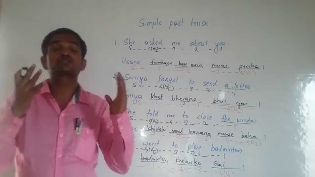 learn Hindi through English for beginners
