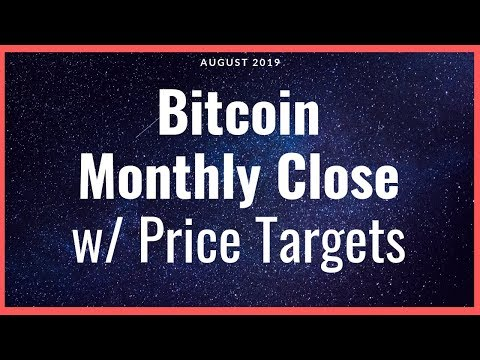 Bitcoin Monthly Close W/ Price Targets