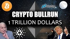 Why New All Time Highs Coming for CRYPTO! 1 Trillion Global Market Cap