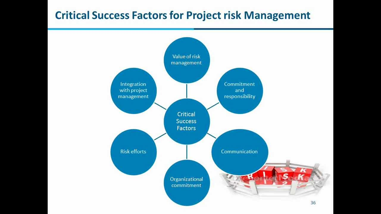 exploring the pmp related factors And product related factors to achieve this purpose, the study was guided by five research questions in the area of product physical quality, product price, product attractiveness, product origin, and purchase location.