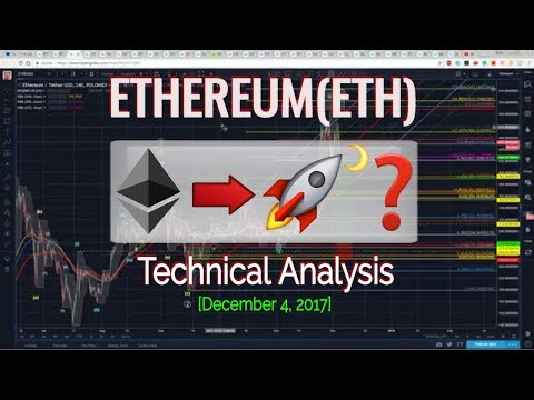Ethereum Technical Analysis and new opportunities...