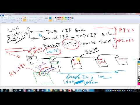 Building Management System Lecture 3