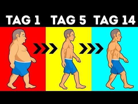 Wie viele Kalorien solltest du zu dir nehmen, um Gewicht zu verlieren?