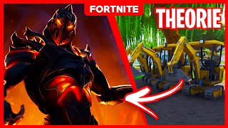 THE MYSTERIOUS RUIN SKIN IS UNDER LOOT LAKE?! -Fortnite theory
