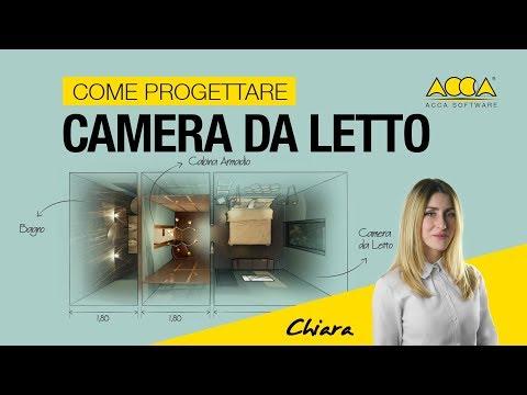 Come progettare una camera per ragazzi from YouTube · Duration:  5 minutes 40 seconds